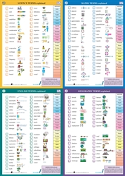 Multilingual Talking Charts Set includes key English, Geography, Math and Science Terms (STEM) explained in many languages including Spanish, English, Arabic, French, Russian, Turkish and Urdu.