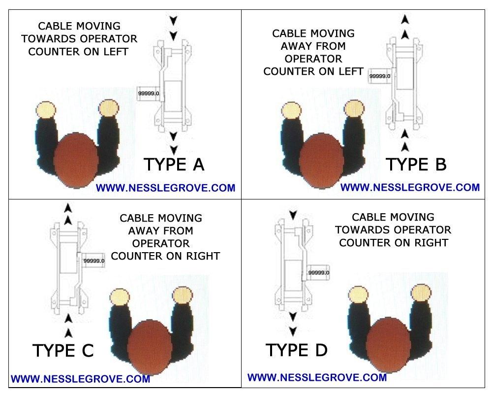 Nice Dekoron Wire Amp Cable Llc Crest - Wiring Diagram Ideas ...