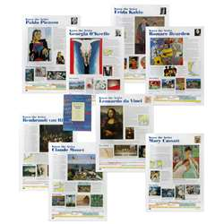 Know The Artist Poster Set, AEPCP6110