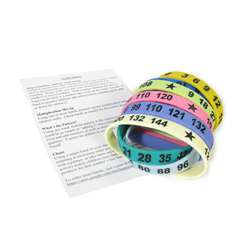 Math Bands Individual Set, AEPSRMBPK