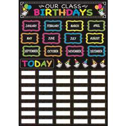 Chalk Birthday Magnetic Mini Bulletin Board Set, ASH77000
