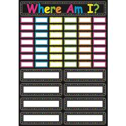 Chalk Where Am I Magnetic Mini Bulletin Board Set, ASH77005