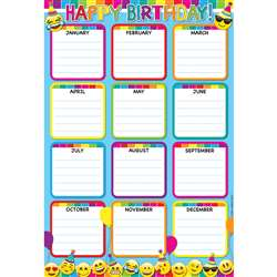 Emoji Birthday Smart Poly 13X19 Chart, ASH91007