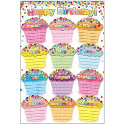 Smart Confetti Birthdays Chart Dry-Erase Surface, ASH91047