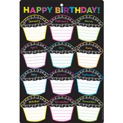 Chalk Dots with Loops Birthdays Chart Dry-Erase Su, ASH91052