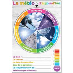 Wheel Poly Chart Weather French Dry-Erase Surface, ASH91601