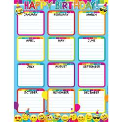 Birthday Emoji 17X22 Chart Smart Poly, ASH92002