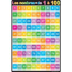 Chart French Numbers 1-100 Dry-Erase Surface, ASH93007