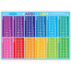 Addition Learning Mat Double Sided Write On Wipe O, ASH95008