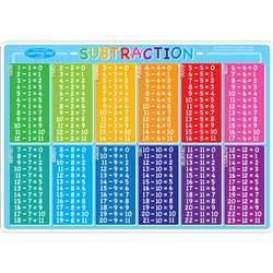 Subtraction Learning Mat 2 Sided Write On Wipe Off, ASH95009