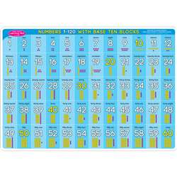 2 Sided Learning Mat Base Ten 0 120 Smart Poly, ASH95038