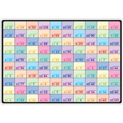 10Pk Division Learning Mat 2 Sided Write On Wipe O, ASH95607