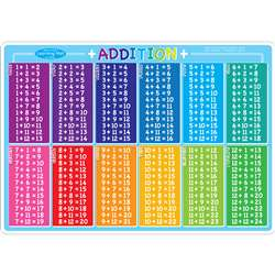 10Pk Addition Learning Mat 2 Sided Write On Wipe O, ASH95608