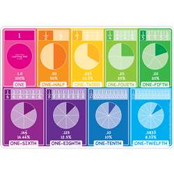 10Pk Fractions Learning Mat 2 Sided Write On Wipe , ASH95610