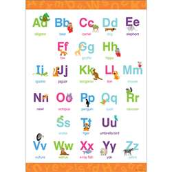 Early Learning Poster Upper & Lowercase Letters, BCP1838