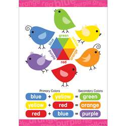 Early Learning Poster Primary & Secondary Colors, BCP1843