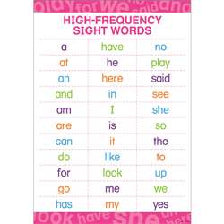 Early Learning Poster High Frequency Sight Words, BCP1845