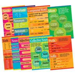 Grammar 9 Poster Set By Barker Creek Lasting Lessons