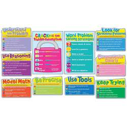 Shop Common Core Math Strategies Bbs - Cd-110252 By Carson Dellosa