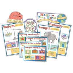 Measure Your World Bulletin Board Set, CD-110379