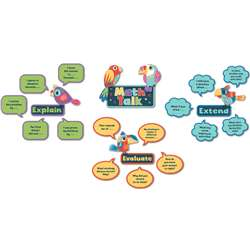 Math Talk Mini Bulletin Board Set, CD-110388