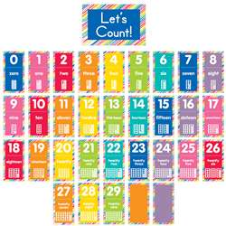 Just Teach Number Cards Bulletin Board Set School , CD-110393