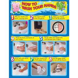 How To Wash Your Hands By Carson Dellosa