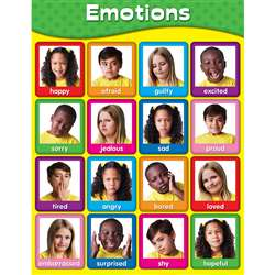 Chartlets Emotions By Carson Dellosa
