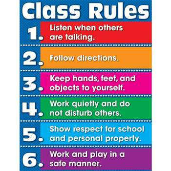 Class Rules Chartlet Gr K-5 By Carson Dellosa