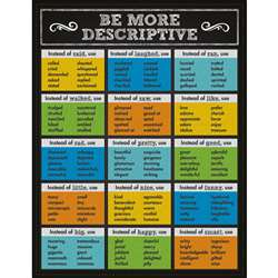 Be More Descriptive Chartlet Gr 1-5, CD-114110