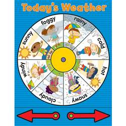 Weather Wheel Chartlet Gr Pk-3, CD-114120