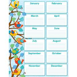 Boho Birds Birthday Chart By Carson Dellosa
