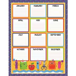 Birthday Chartlet Gr Pk-5 Decorative, CD-114217