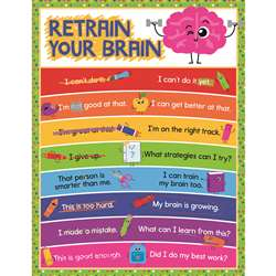Retrain Your Brain Chartlet Gr K-5, CD-114219