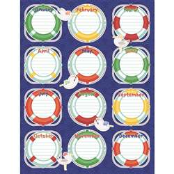 Birthday Chartlet Gr Pk-5 Decorative, CD-114221