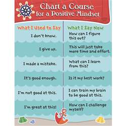 Chart A Course Chartlet Gr K-5 Motivational, CD-114223
