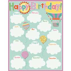 Birthday Chartlet Gr Pk-5 Decorative, CD-114225
