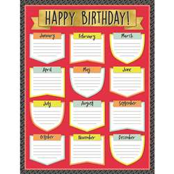 Birthday Chartlet Gr 2-5 Decorative, CD-114229