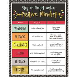 Positive Mindset Chartlet Gr K-8 Motivational, CD-114231