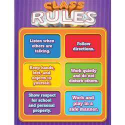 Class Rules Chartlet Gr K-5 Informtaional, CD-114235