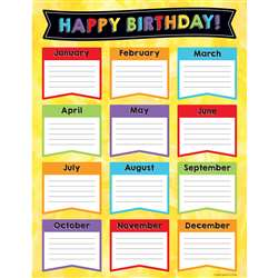 Celebrate Learning Birthday Chart, CD-114239
