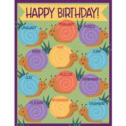 Nature Explorers Birthday Chart, CD-114243