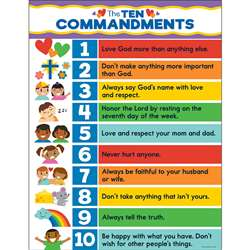 Ten Commandments Chart, CD-114289