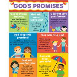 Gods Promises Chart, CD-114290
