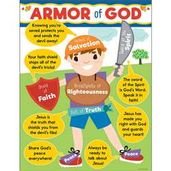 Armor Of God Chart, CD-114291