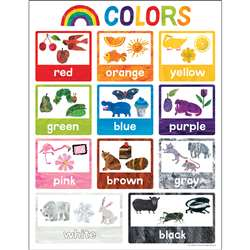 World Of Eric Carle Colors Chart, CD-114296