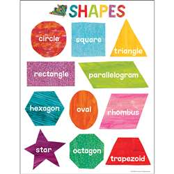 World Of Eric Carle Shapes Chart, CD-114297