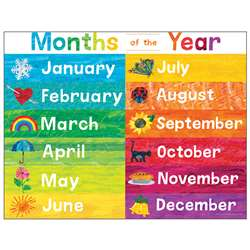 Eric Carle Months Of Year Chart, CD-114298
