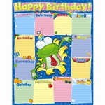 Frog Birthday Chartlets By Carson Dellosa