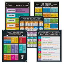 Chalkboard Writing Chartlet Set, CD-144348